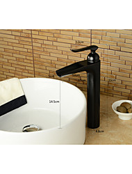 Sink Shape Style - Sink Finish - Sink Material - Function