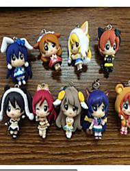 Anime Action Figures Inspired by Love Live Maki Nishikino PVC 5 CM Model Toys Doll Toy 1set