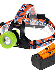U'King ZQ-X8001EGreen-EU CREE T6 2000LM LED Headlamps Kits 3 Mode Adjustable Focus Zoomable