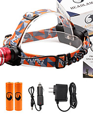 U'King Headlamps 2000 Lumens 3 Mode Cree XM-L T6 Yes Adjustable Focus Compact Size Easy Carrying High Power Multifunction for
