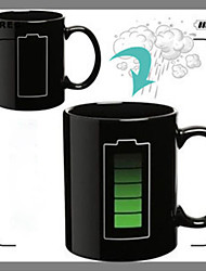 Heat Sensitive Color-changing Drinkware, 280 ml Power Pattern Ceramic Gift Coffee Mug