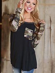Aliexpress модель пожеланий взрыва мода шея длинных рукава камуфляж ситец футболка случайных рубашки шить