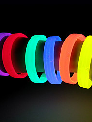 Other F20 Wristbands Water Resistant / Water Proof