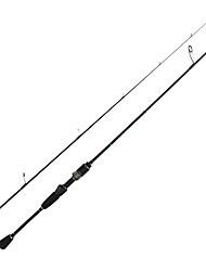 UL FIshing Rod 0.6-6g test Fast action 1.68m Spinning rod for light Jigging trout rod With Solid tip 2 sections Carbon rod