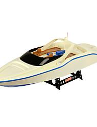 Shuang Ma 7004 RC Waterproof Racing Boat RTR