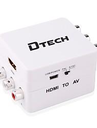 HDMI 1.4 Adaptateur, HDMI 1.4 to 3RCA Adaptateur Femelle - Femelle