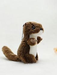 Bag / Phone / Keychain Charm Cartoon Toy Faux Fur DIY for iPhone 8 7 Samsung Galaxy s8 s7