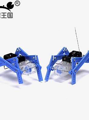 Crab Kingdom® Single Chip Microcomputer Voor kantoor en onderwijs 12.5*8.5*7.5