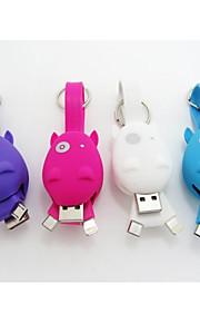 flodhest nøkkelring mutil-funtional mini datakabel for iPhone5 iphone5s, iphone5c, og smarttelefon med micro USB-port