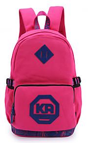 Kaukko New Arrivals Unisex Vintage Casual Satchel Travel Bag Laptop Backpack Avail