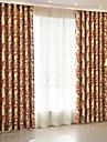 Två paneler Modern Blommig/Botanisk Röd Matsalsrum Polyester Blackout Gardiner draperier