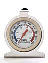 Interior Oțel inoxidabil Termometre