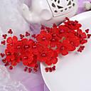 Pochromovaný Praktické ODMĚNY-1 Pozornosti na čajový dýchánek Vintage Theme Červená 10*8*3cm Perla