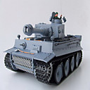 4CH nepoužitelné RC tanky